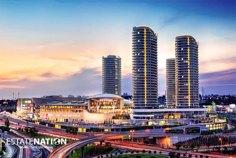 Turkey Real Estate Market